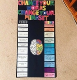 Change your words, Change your mindset - growth mindset poster