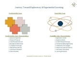 Journey Toward Exploratory & Experiential Learning