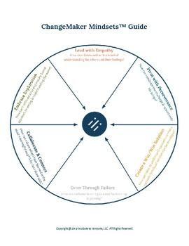 ChangeMaker Mindsets™ Guide