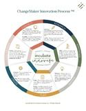 ChangeMaker Innovation Process ™