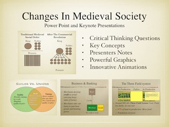 Changes In Medieval Society PowerPoint Keynote Presentations