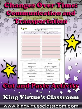 Changes Over Time: Communication and Transportation Cut and Paste Activity