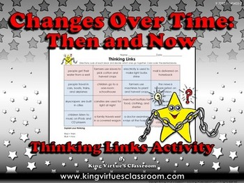 Changes Over Time: Then and Now Thinking Links Activity #2 - King Virtue
