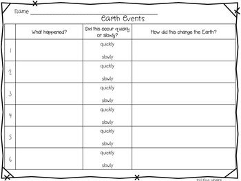Changes That Shape the Earth {Aligns with NGSS 2-ESS1-1}