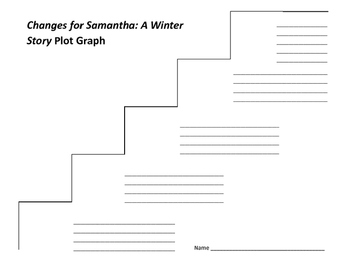 Changes for Samantha : A Winter Story Plot Graph - Valerie Tripp