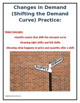 Changes in Demand (Shifting the Demand Curve) Assignment w/ Answer Key
