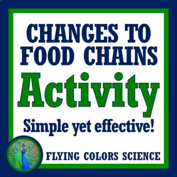 Food Chains Web Changes Activity NGSS Ecosystems Ecology Units MS-LS2-3