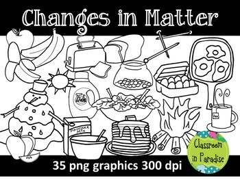 Changes in Matter Clipart Set