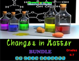 Changes in Matter Labs & Word Wall Bundle (Physical and Chemical Changes)