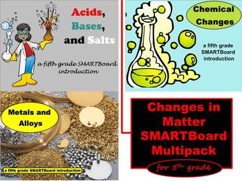 Changes in Matter SMARTBoard Multipack  - A Fifth Grade In