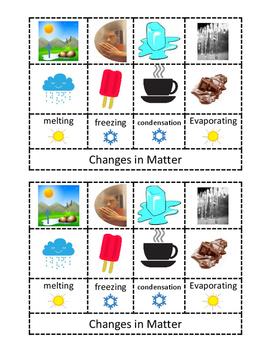 Changes in Matter Sorting- Freezing, evaporating, condensation, melting
