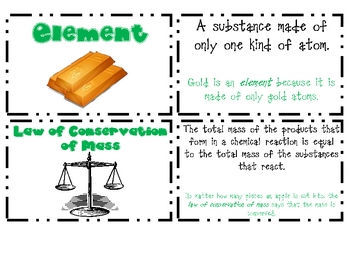 Changes in Matter Vocabulary Cards