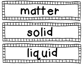 Changes in Matter: Vocabulary Mat, Essential Questions, & Word Wall Cards