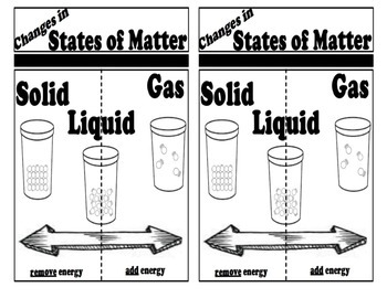 Changes in States of Matter