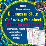 Changes in States of Matter Coloring Worksheet