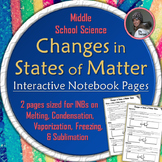 Changes in States of Matter Interactive Notebook Pages