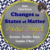 Changes in States of Matter Poster Project