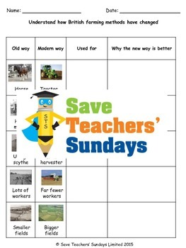 Changes in farming / agriculture Lesson plan, PowerPoint and Worksheets