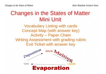 Changes in the States of Matter (Mini Unit)