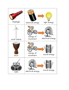 Changes of Energy Form Cards Level 1 - Transformation of Energy | TpT