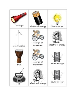 Changes of Energy Form Cards Level 2 - Transformation of Energy