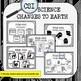 Changes to Earth's Surface CSI Science