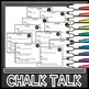 Changes to Earth's Surface Chalk Talk Task Cards