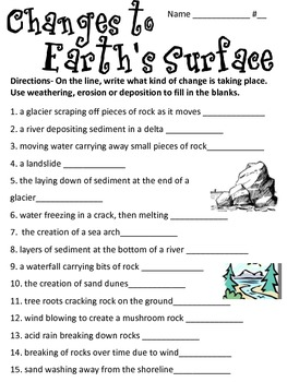 Changes to Earth's Surface: Weathering, Erosion and Deposition