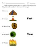 Changes to the Earth's Surface : Fast vs Slow