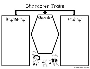 Changing Character Traits