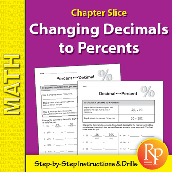 Changing Decimals to Percents: Step-by-Step Instructions & Drills