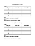 Changing Dimensions Worksheet