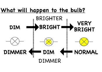 Changing Electrical Circuits Task Cards
