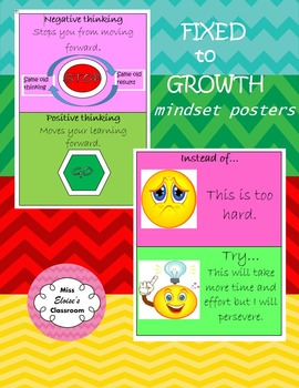 Changing Fixed to Growth mindset posters (set of 8)