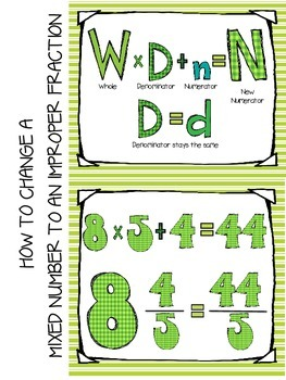 Changing Fraction Forms- Mixed and Improper