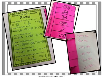 Changing Fractions, Decimals, Percents-Interactive Notes + Task Cards