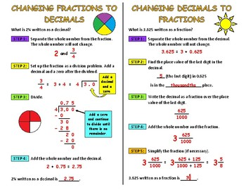 Changing Fractions to Decimals and Decimals to Fractions