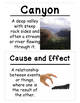 Changing Landforms Science Vocabulary Cards (Large)