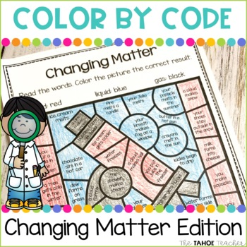 Changing Matter Color by Code