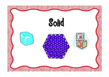 Changing Matter/Materials - Solid, Liquid and Gas