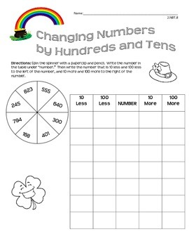 Changing Number by Hundreds and Tens (100 more/less and 10 more/less)