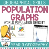 Changing Places: Year 9 - World Population Density Graph