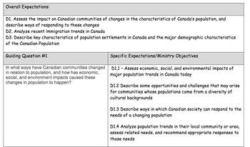 Changing Populations - Grade 9