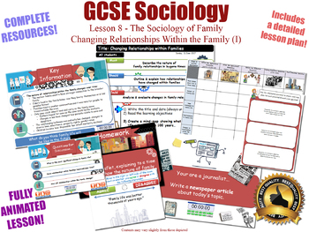 Changing Relationships Within the Family [GCSE Sociology - L8/20] - Families