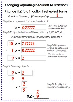 Changing Repeating Decimals into Fractions - Notes and Worksheet