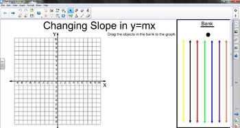 Changing Slope Discovery Activity with Smart Board Visual