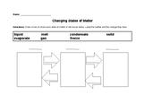 Changing States of Matter Worksheet