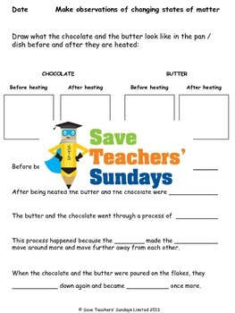 Changing States of Matter (crispy chocolate cakes) Lesson Plan and Worksheet