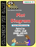 Using Chess to teach the Plot Diagram