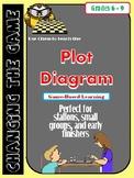 Using Chess to teach the Plot Diagram